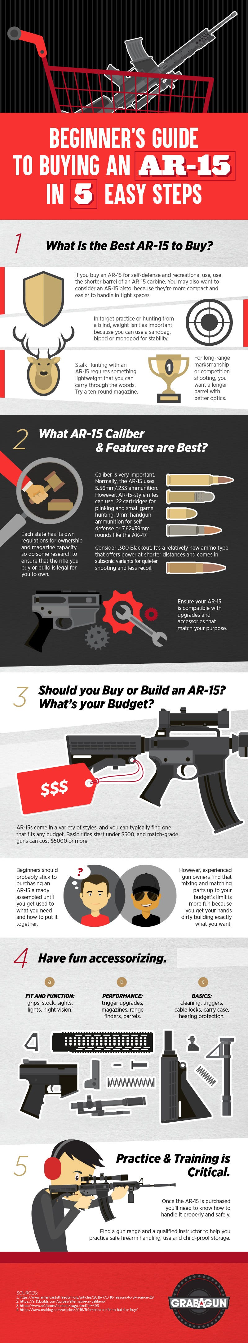 How to Buy an AR Rifle in 5 Easy Steps